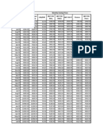 Smart Investors Data