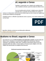Budismo_Censo2010