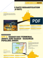Sabah Entry Point Projects