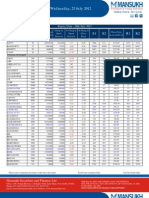 Go Ahead for F&O Report 25 July 2012-Mansukh Investment and Trading Solution