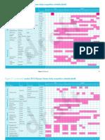 London 2012 Olympics Schedule PDF