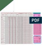 Pamphlet Kerala Census