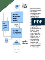 Click Amplifier
