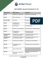SQ - Lista Cosmética - silicones