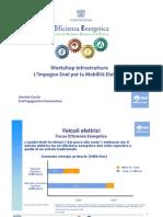 L'impegno di Enel per la mobilità elettrica