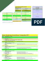 SHCC2_RIO_Program_30_11_2011