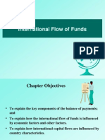 Chapter - 2 (International Flow of Funds)