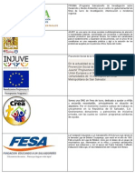 Instituciones Ayuda El Salvador