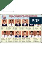 Result Highlight Xii (2012-13)_opt