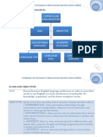 English Curriculum Specification Summary (Malaysian Secondary school)