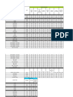 BSNL prepaid Tariff as of July 24 2012