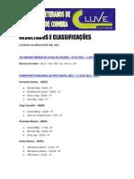 Boletim CLUVE 102 - Anexo - Resultados