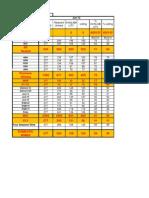 Delhi - Avialability & Listing Sheet (POP)