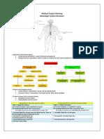 Neurologic Nursing