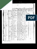 1887 Agua Caliente (Warner's) Census