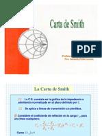 Smith Chart 1