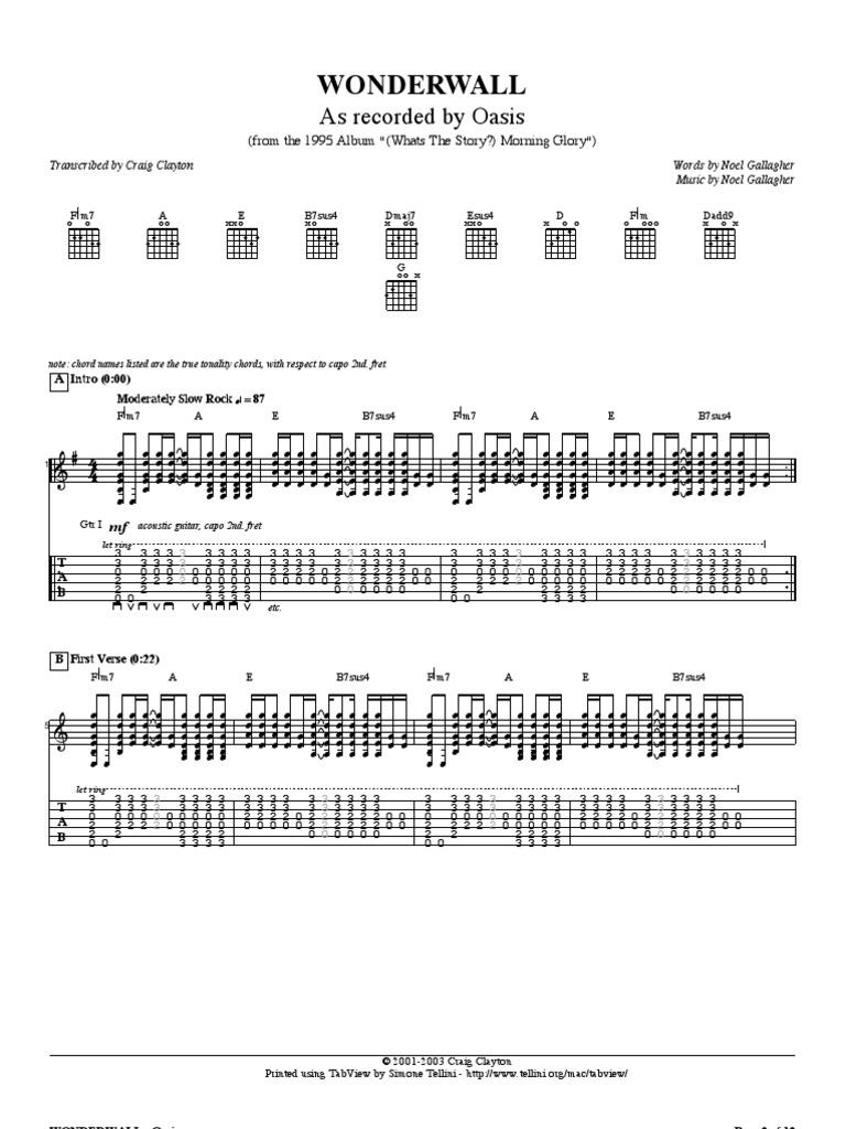 Wonderwall Guitartab