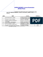 Top 10 July 2012 Marine Deck Licensure Examination (Master Mariner)