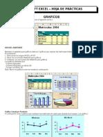 PRACTICA 4 - Realizar gráficos 2012