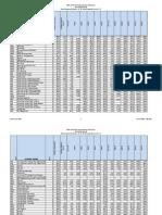 Dc Cas Results School List 2012