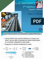 Protxt beer johnston mechanics of materials solution manual 6th pdf mechanics of materials ch01 axial load fandeluxe Image collections