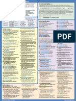 Opengl4 Quick Reference Card