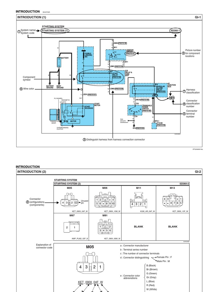 [TVPR_3874]  3A3235D Kia Soul Amp Wiring Diagram | Wiring Resources | 2015 Kia Soul Wiring Diagram |  | Wiring Resources
