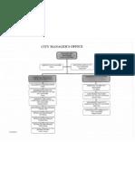 City of San Bernardino City Manager's Office Organizational Chart 20120723