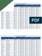 proptax_08_10_taxespaid