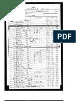55b83681adf 1899 Agua Caliente (Warner's Ranch) Census