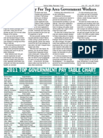 2012 Wage Survey
