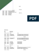 IYF Schedule