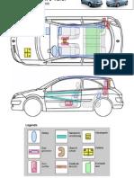 Renault Rettungsdatenblatt Megane 2