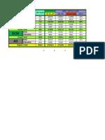 Copy of GSM & CDMA Tracker 27th - Jul '12_ROM-VID Anand
