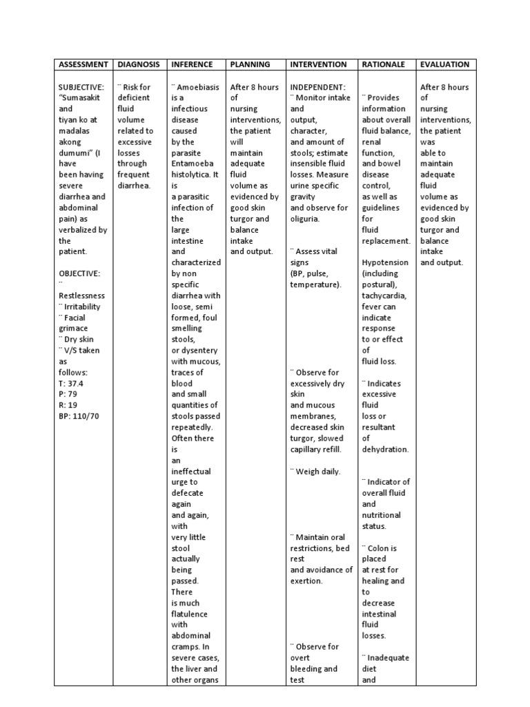 Amoebiasis Ncp | Diarrhea | Medical Specialties