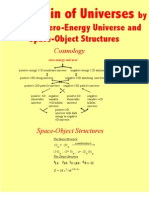 The Origin of Universes by Means of Zero-Energy Universe and Space-Object Structures