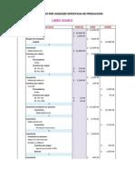 Costos Por Unidades Especificas de Produccion