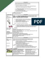 Rancangan Pelajaran April 1