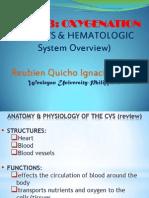 Cardio Lec. No.1 Ppt