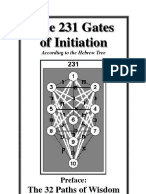 231 Gates of Initiation   Thought   Consciousness