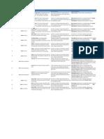 Demo Breakdown Sheet