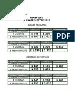 Aranceles Puan 1c2012 PDF