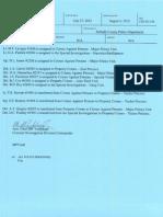 Personnal Order 2012-18