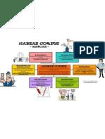 Habeas Corpus - espécies_JPG