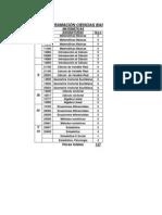 programación ciencias basicas 201210