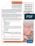 Trends in Foodborne Illness_1996–2010
