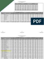 16. Informe de Avance de Gestion Financiera Abril-junio