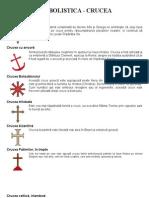 Simbolistica crucii
