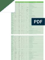 PAEA Program Directory