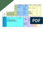 Planning en Español